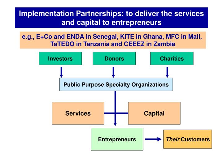 Implementation Partnerships: to deliver the services and capital to entrepreneurs