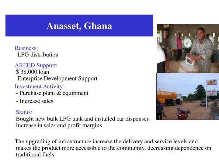 Anasset, Ghana