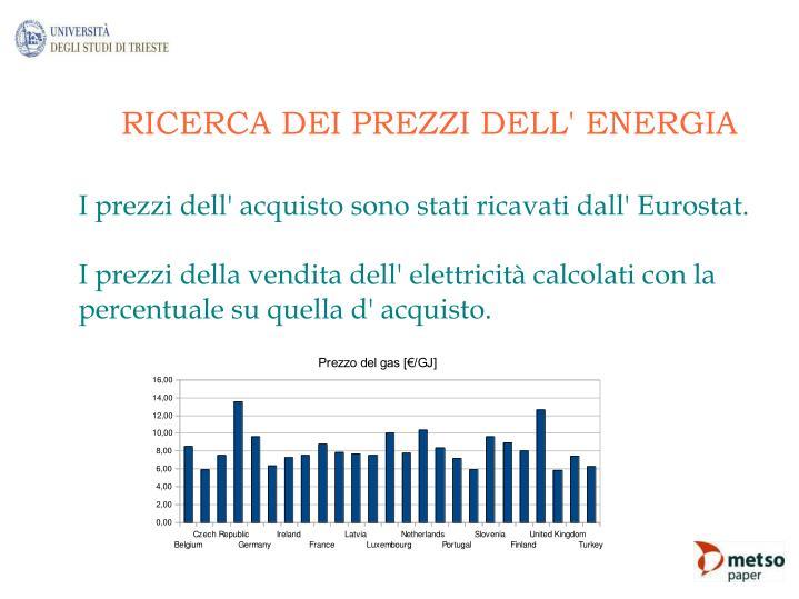 RICERCA DEI PREZZI DELL' ENERGIA