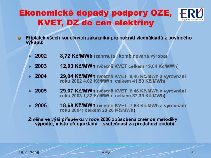 Ekonomické dopady podpory OZE, KVET, DZ do cen elektřiny