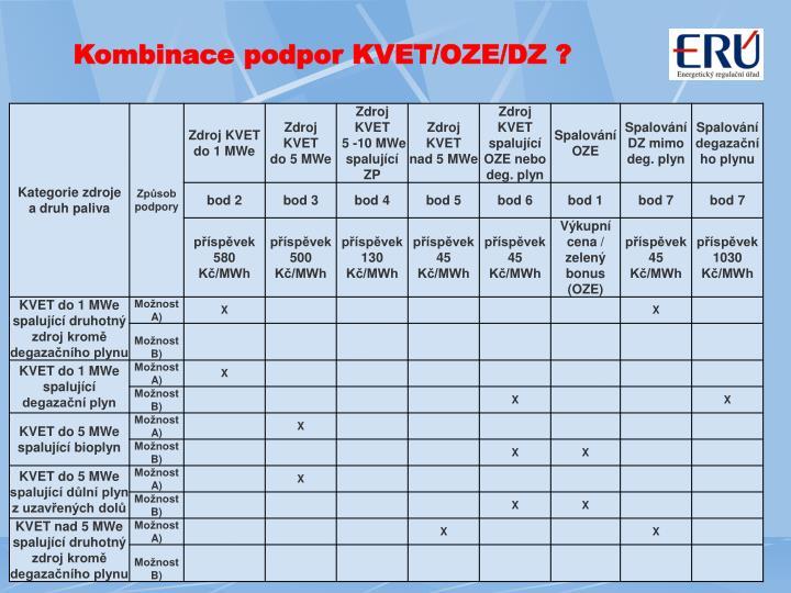 Kombinace podpor KVET/OZE/DZ ?