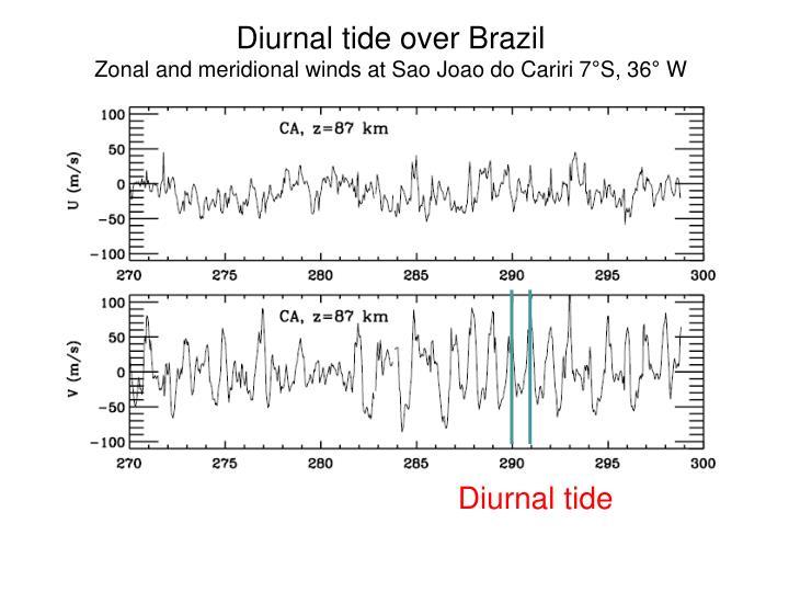 Diurnal tide over Brazil