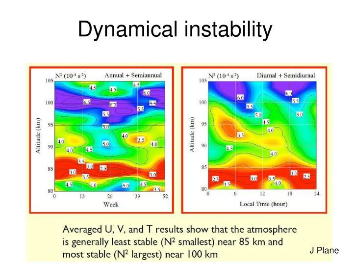 Dynamical instability