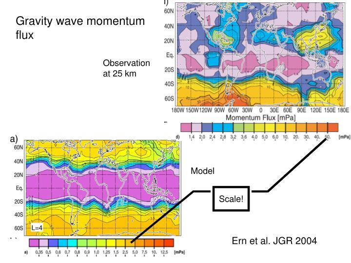Gravity wave momentum flux