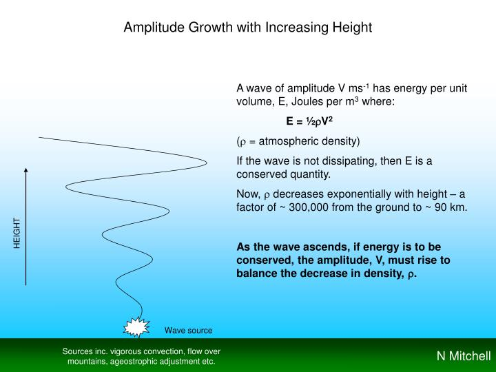 Amplitude Growth with Increasing Height