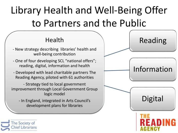 Library Health and Well-Being Offer to Partners and the Public