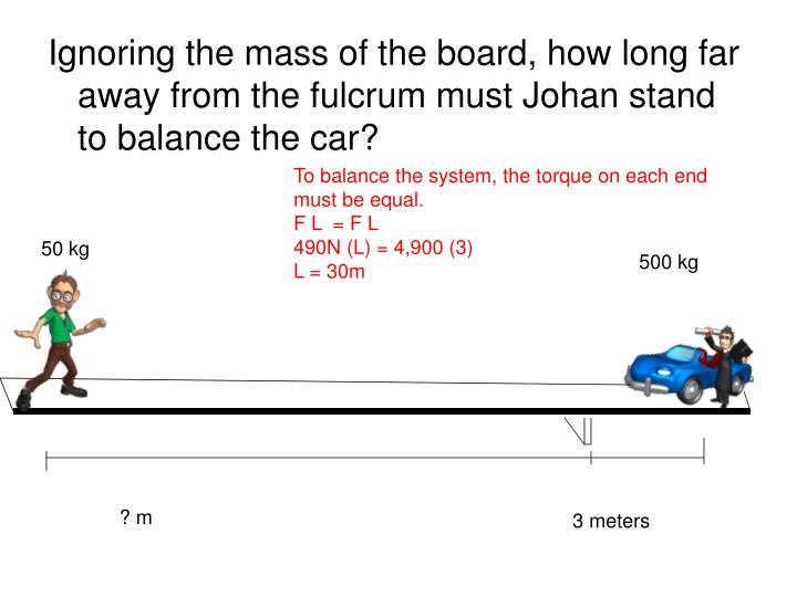Ignoring the mass of the board, how long far away from the fulcrum must Johan stand to balance the car?
