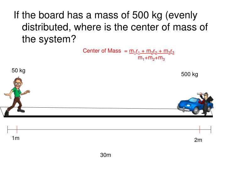 If the board has a mass of 500 kg (evenly distributed, where is the center of mass of the system?