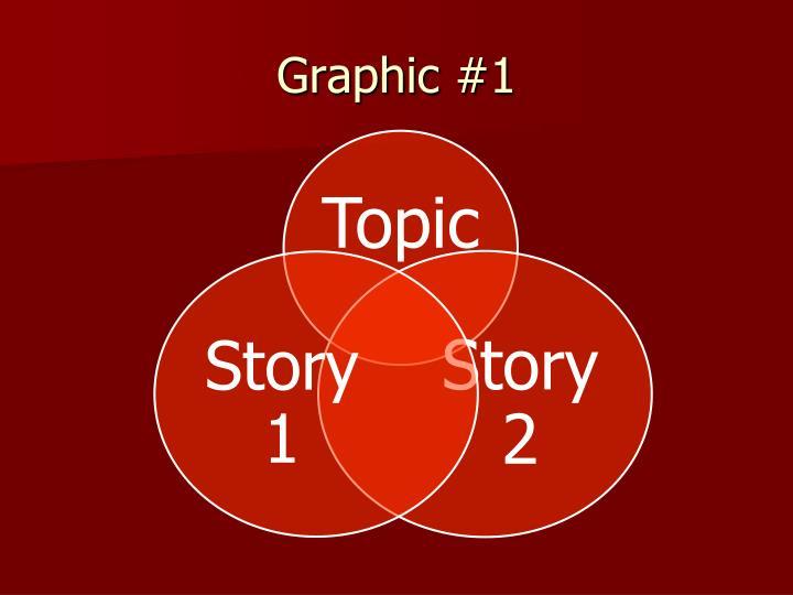 Graphic #1