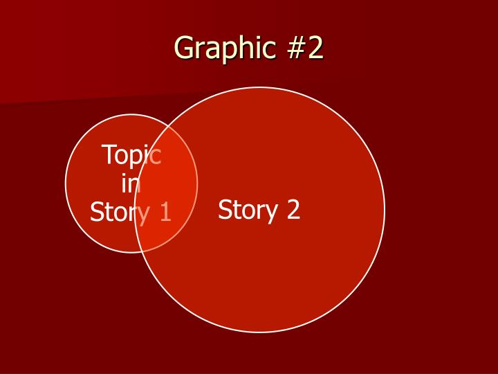 Graphic #2