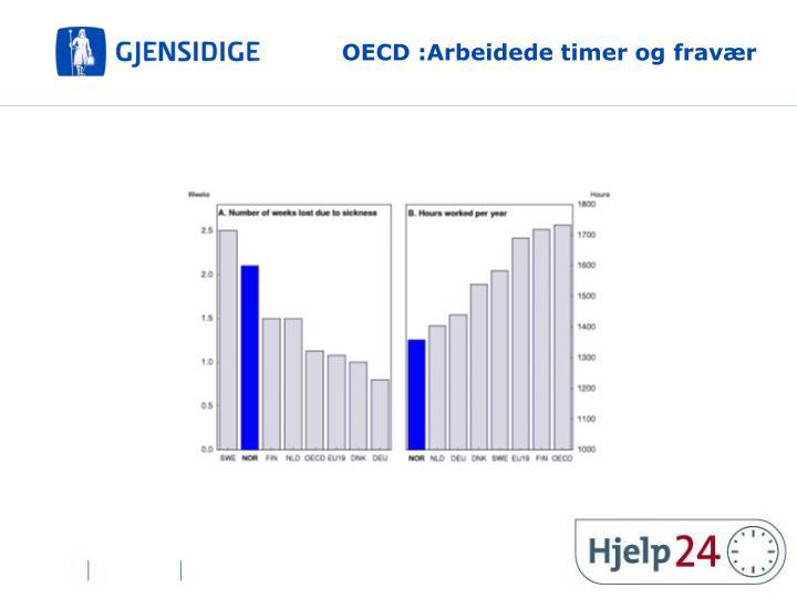 OECD :Arbeidede timer og fravær