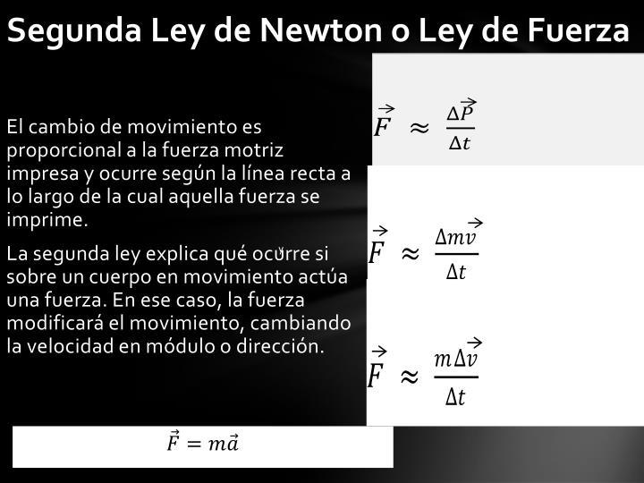 El cambio de movimiento es proporcional a la fuerza motriz impresa y ocurre según la línea recta a lo largo de la cual aquella fuerza se imprime.