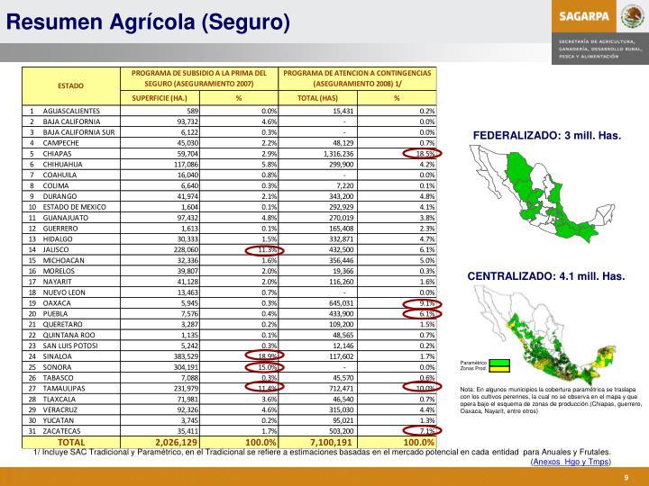 Nota: En algunos municipios la cobertura paramétrica se traslapa con los cultivos perennes, la cual no se observa en el mapa y que opera bajo el esquema de zonas de producción.(Chiapas, guerrero, Oaxaca, Nayarit, entre otros)
