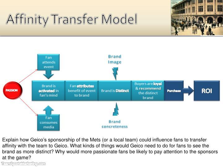 Affinity Transfer Model