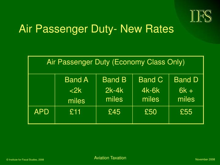 Air Passenger Duty- New Rates