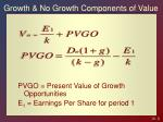growth no growth components of value