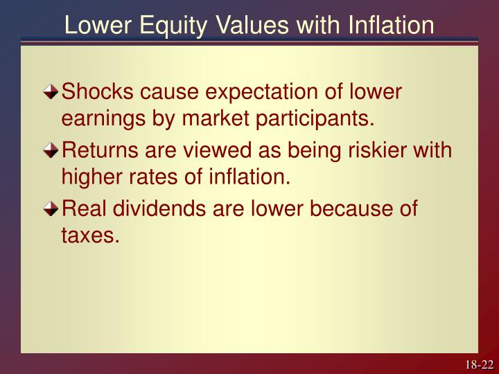 Lower Equity Values with Inflation