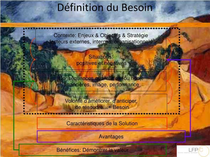 Définition du Besoin