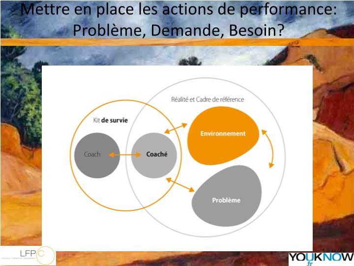 Mettre en place les actions de performance: Problème, Demande, Besoin?