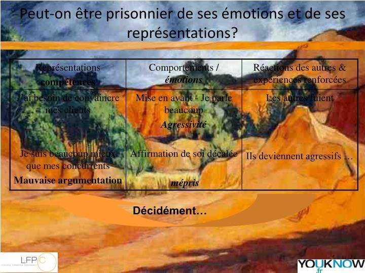 Peut-on être prisonnier de ses émotions et de ses représentations?