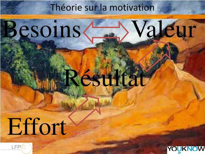 Théorie sur la motivation