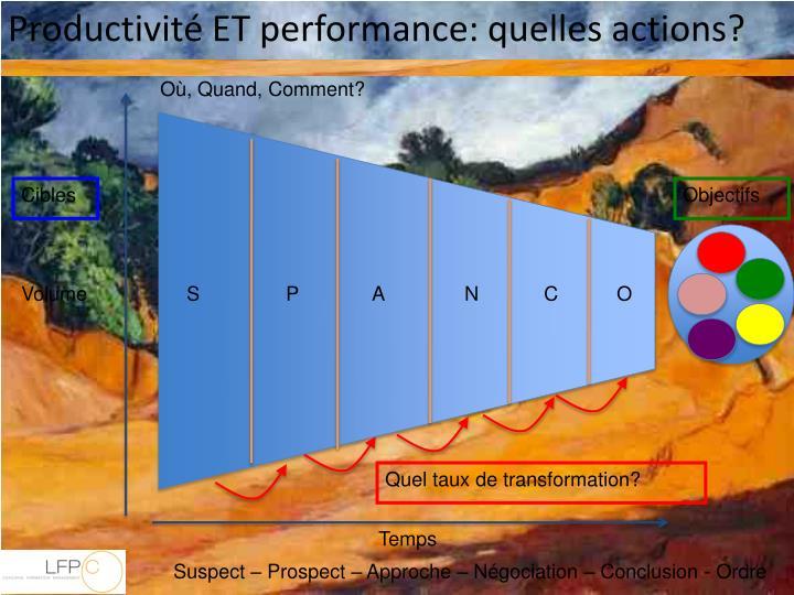 Productivité ET performance: quelles actions?