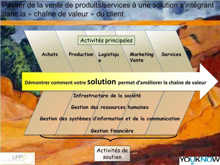 Passer de la vente de produits/services à une solution s'intégrant dans la «chaîne de valeur» du client