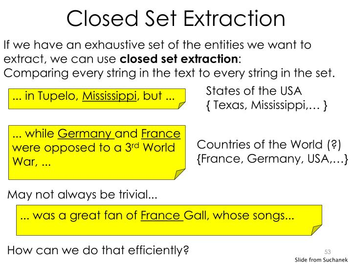 Closed Set Extraction