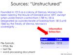 sources unstructured