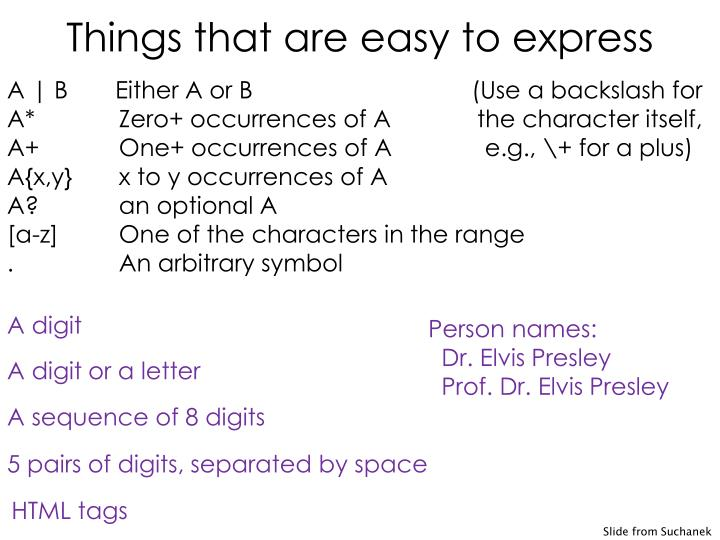 Things that are easy to express
