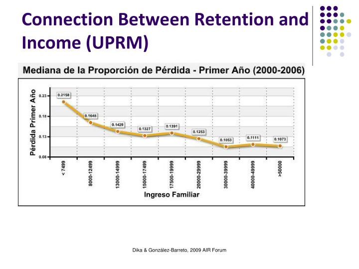 Connection Between Retention and Income (UPRM)