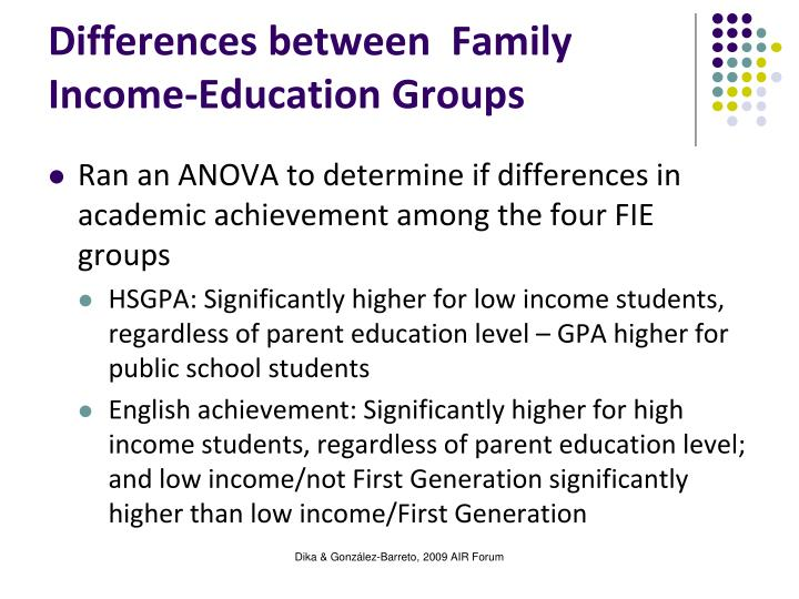 Differences between  Family Income-Education Groups