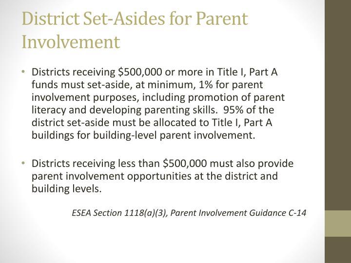 District Set-Asides for Parent Involvement