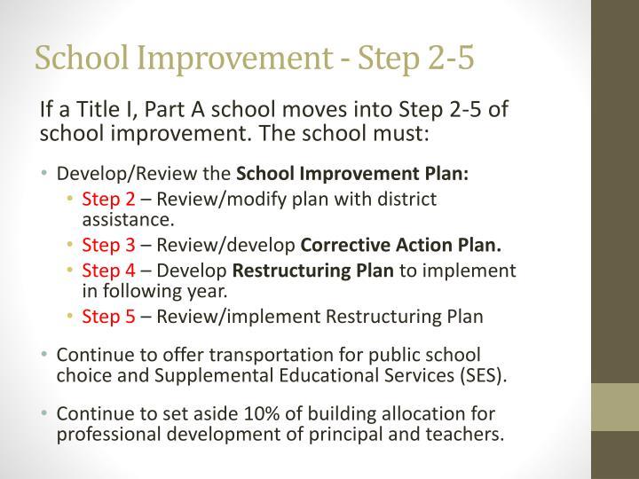 School Improvement - Step 2-5