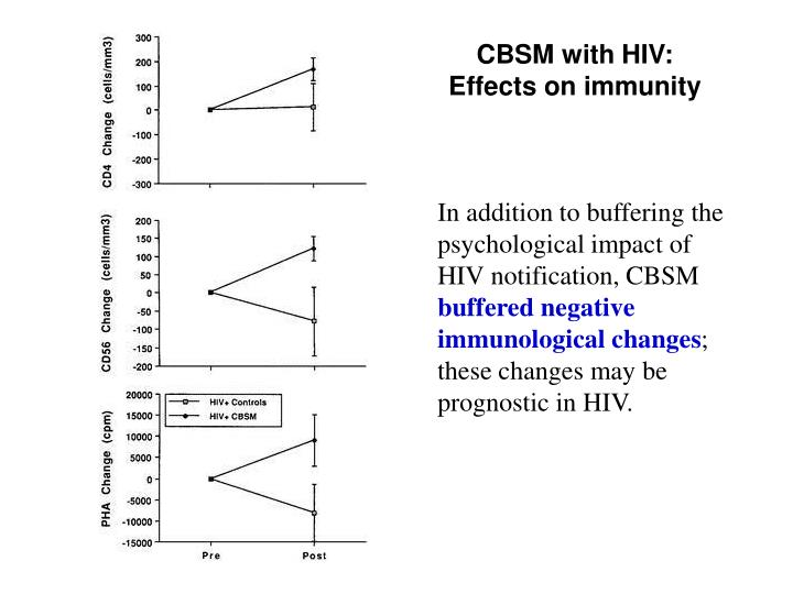 CBSM with HIV:  Effects on immunity