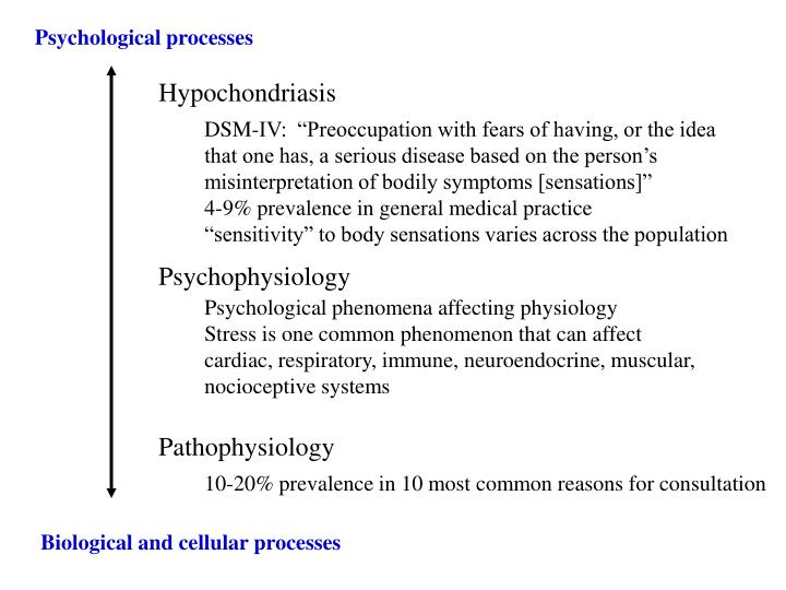 Psychological processes