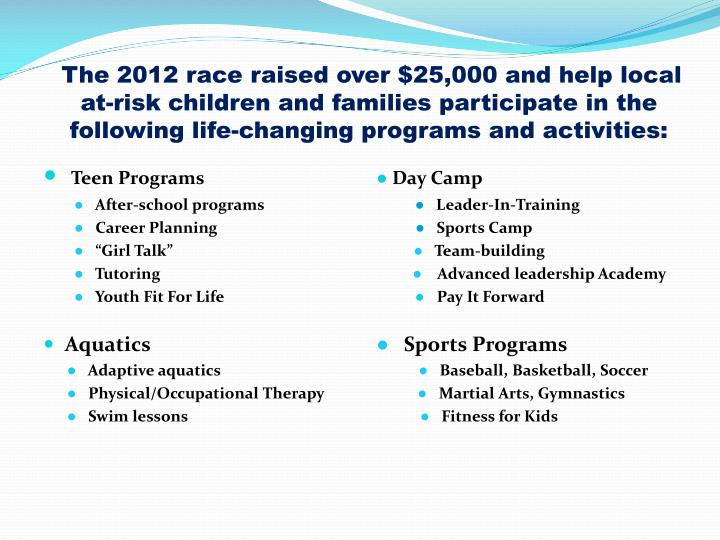 The 2012 race raised over $25,000 and help local at-risk children and families participate in the following life-changing programs and activities: