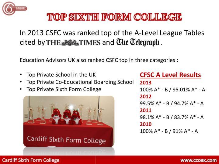 TOP SIXTH FORM COLLEGE