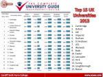 top 15 uk universities 2013