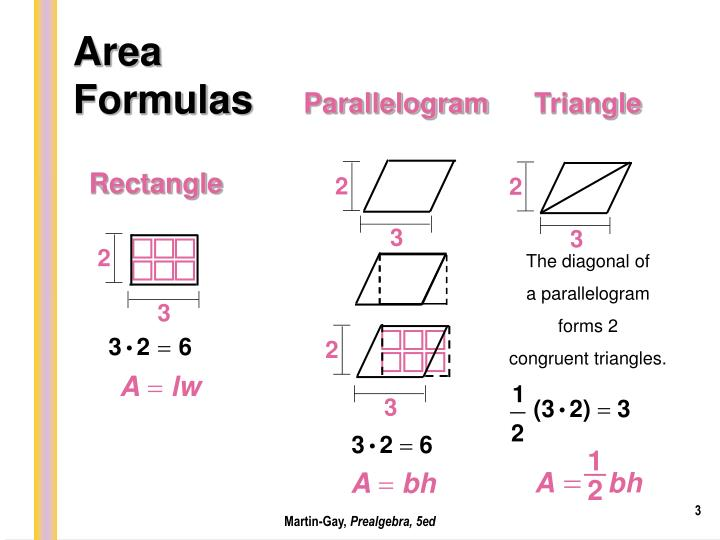 Area volume and surface area