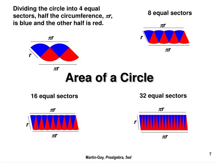 Dividing the circle into 4 equal sectors, half the circumference,