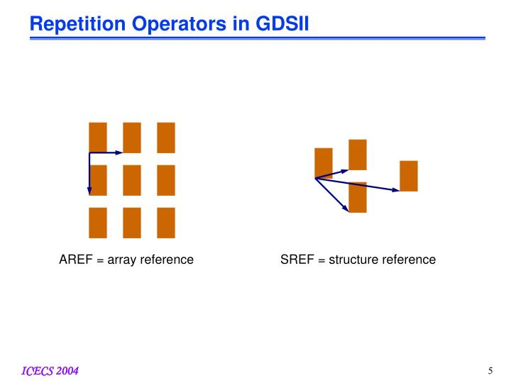 Repetition Operators in GDSII