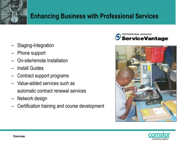 Enhancing Business with Professional Services