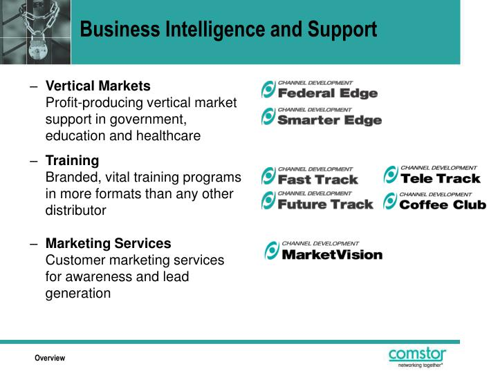 Business Intelligence and Support