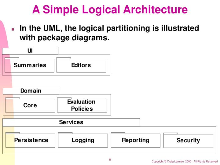 A Simple Logical Architecture