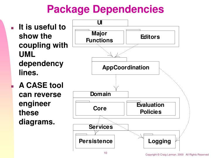 Package Dependencies