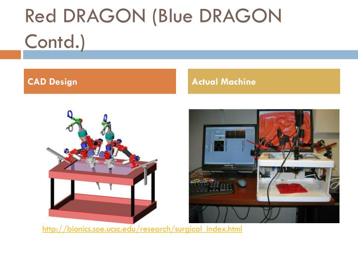 Red DRAGON (Blue DRAGON Contd.)
