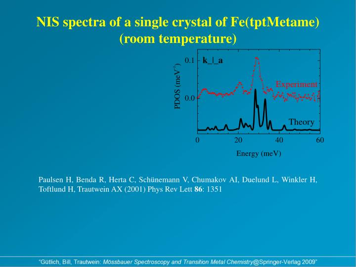 NIS spectra of a single crystal of Fe(tptMetame) (room temperature)
