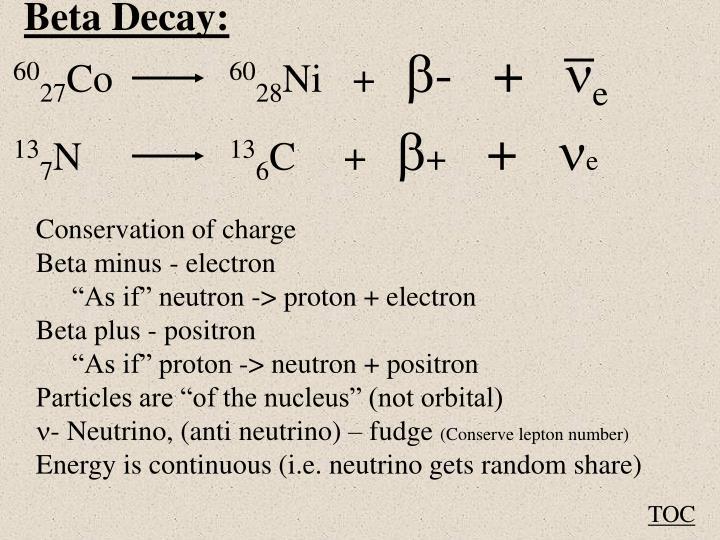 Beta Decay:
