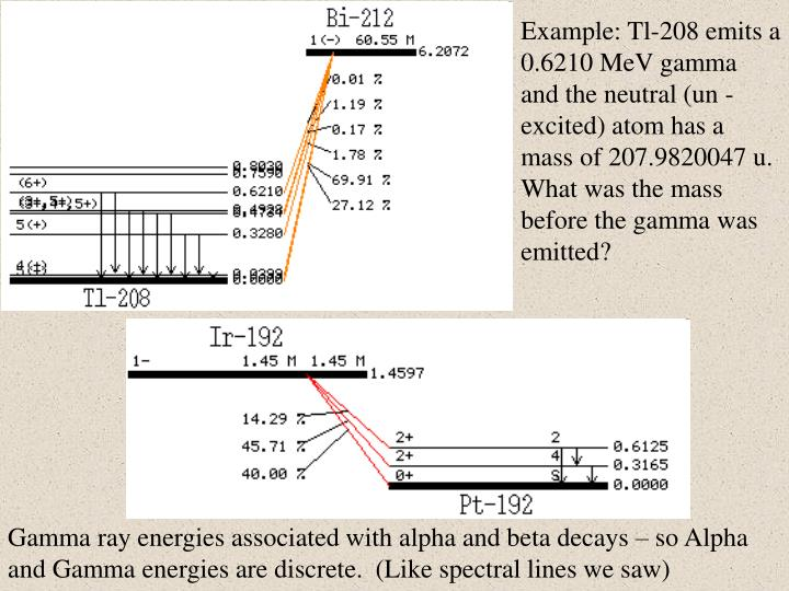 Example: Tl-208 emits a 0.6210 MeV gamma and the neutral (un -excited) atom has a mass of 207.9820047 u.  What was the mass before the gamma was emitted?